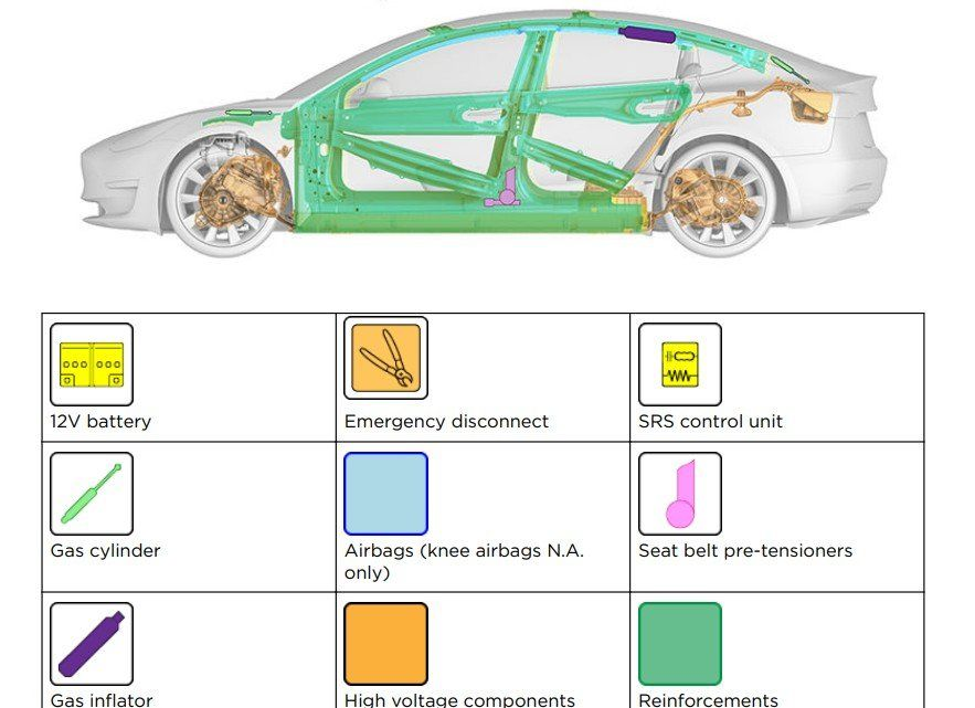 Tesla emergency rescue sheet download